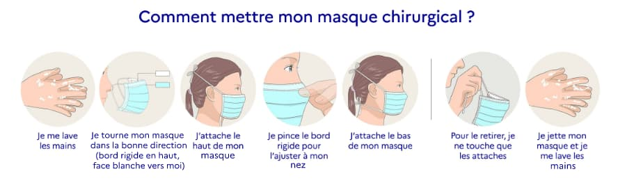 comment mettre son masque chirurgical ?